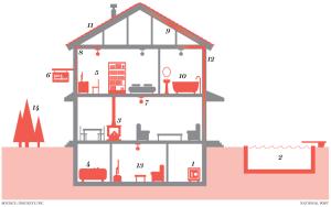 fp0523_insurance_house_c_mf1